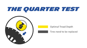 56 Studious Tire Prorated Chart