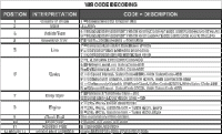 Ford Truck Vin Decoder Chart Chevrolet Truck Vin