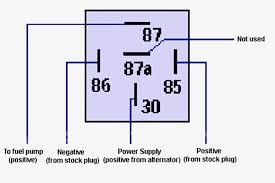 5 pin relay wire wiring diagram best of wellread me relay wiring diagram 1986 ford f250 at Relay Wiring Diagram