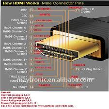 high end mini hdmi cable,full 1600p,3d,4k buy mini hdmi cable splicing hdmi cable at Hdmi Cable Wiring Diagram