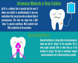infographic discussing anesthesia for dentistry general anesthesia