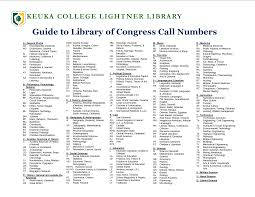 Library Of Congress Classification System Chart Call Numbers How To Find Physical Resources In The Library