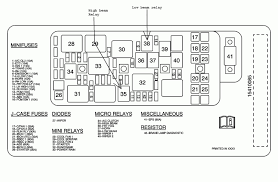 1991 cobalt fuse box on 1991 download wirning diagrams 2010 chevy impala fuse box diagram at 2008 Chevy Impala Fuse Box Diagram