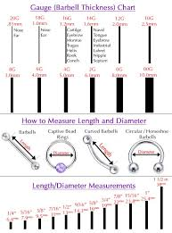 ear gauging chart actual size measuring body jewelry