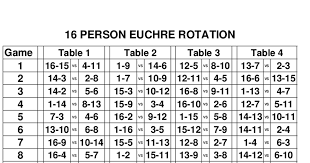 Euchre Rotation Charts 16 20 People Pdf Table Games Games