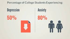 college anxiety and depression college anxiety and depression