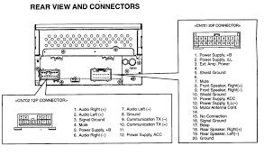 radio wiring data co car stereo harness installation dual diagram