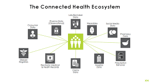 stakeholders in healthcare frontiers health evolving the healthcare customer experience