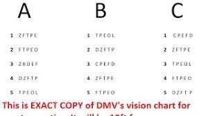 dmv vision test for cl c vehicles