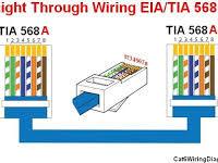 cat 6e wiring diagram data wiring diagrams \u2022 cat 5e vs cat 6 wiring diagram cat 5 cat 6 wiring diagram color code rh cat6wiringdiagram com cat 5e wiring diagram pdf cat 6 wiring diagram rj45