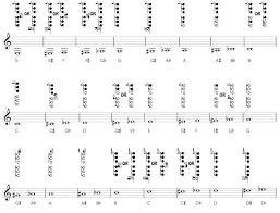 Tenor Sax Finger Chart Printable 31 Abiding Soprano Sax Altissimo Chart