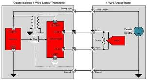 planet analog precision hub 4 wire current loop sensor output isolated 4 wire sensor transmitter block diagram