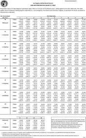 Salary T Table 2018 19 Utla