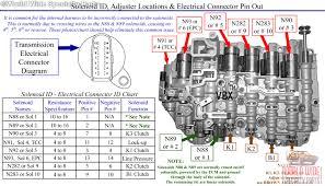 Details About Volkswagen 09g Tf60sn Valve Body W Remote Cooler Small Solenoids Lifetime War