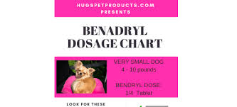 Dog Antihistamine Dosage Chart Benadryl Dosage Chart For Dogs