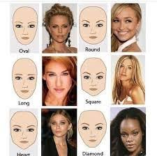 contouring for different face shapes. all about your face shape \u0026 contouring like a pro for different shapes c