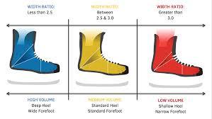J12 Shoe Size Chart Ice Hockey Skate Sizing