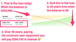 Interest And Amortization Calculator Home Loan Extra Repayment Calculator Cut Years From Your Mortgage