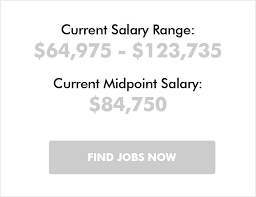 cur salary range complete the form to see your salary range results
