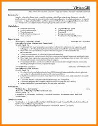 Middle School Team Leader Cover Letter College Admission Essay
