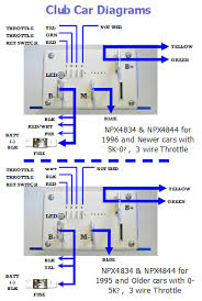 alltrax npx series motor controller page for stock oem applications ez go