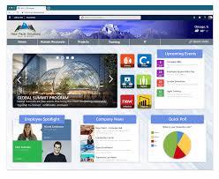 Sharepoint Website Examples Sharepoint Intranet Development New Peak Solutions