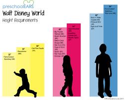 Disney Parks Height Charts Walt Disney World Rides Disney