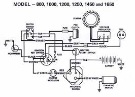 fisher minute mount wiring diagram efcaviation com fisher plow wiring harness install at Wiring Diagram For Fisher Minute Mount Plow