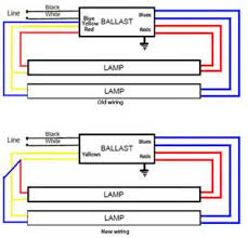 wiring diagram for electronic ballast wiring image similiar t8 ballast wiring diagram keywords on wiring diagram for electronic ballast