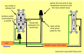 i have a two 3 prong outlet conected to a wall switch a garbage turn the circuit breaker off then disconnect the duplex from the wall remove the tab located on the hot side of the duplex brass screw side