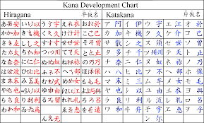 Genki Hiragana Chart Kana Stroke Order Charts Mikoto And Friends Adventures In