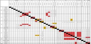 Cross Reactivity In Lactam Allergy Sciencedirect
