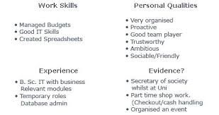 Personal Skills Examples For Resume Personal Skills Resume Samples For A Examples Letsdeliver Co