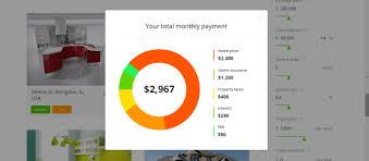 Comprehensive Mortgage Calculator Mortgage Calculator Estatik
