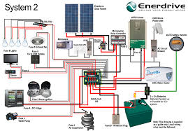 trailer inverters schematics and diagram just another wiring RV Electrical System Wiring Diagram enerdrive custom wiring schematics enerdrive pty ltd rh enerdrive com au 5000w power inverter schematic diagram rv power inverter wiring diagram