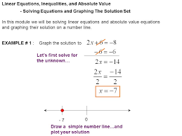 linear equations inequalities and absolute value