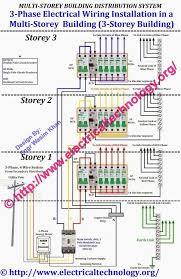wiring diagram 3 phase rcd three phase wiring wiring diagram Three Phase Wiring Diagram wiring diagram 3 phase rcd three three phase wiring diagram breaker panel