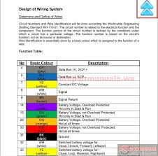 ford transit wiring diagram download  ford transit c wiring    ford transit wiring diagram download