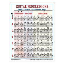Upc 755798123515 Walrus Productions Guitar Progressions