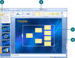 Inserting Organization Chart In Powerpoint 2007 Creating An Organization Chart Inserting Charts And