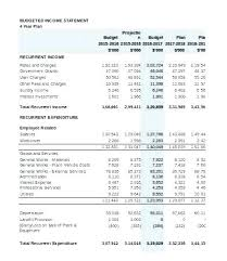Projected Income Statement Template Excel Financial Budgeted