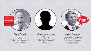 Get assistance by phone (tty 711). Ceos Get Retirement Benefits You Don T
