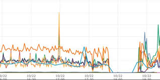 Amazon Elastic Compute Cloud Amazon Elastic Compute Cloud Hiccup Takes Down Airbnb