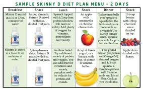 Skinny D: the 5-Step Weight Loss Plan