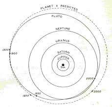 Small Picture GCSE Astronomy the outer planets of the Solar System