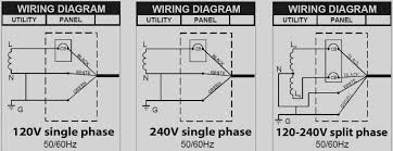 3 phase 4 wire diagram 120 208 wiring diagram features 3 phase 4 wire diagram 120 208 wiring diagram meta 120 208 3 phase 4 wire