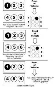 similiar 2001 taurus 3 0 firing order diagram keywords wrangler 3 8 engine diagram on buick 3 8 engine firing order diagram
