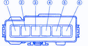 suzuki esteem 1996 under dash fuse box block circuit breaker suzuki esteem 1996 under dash fuse box block circuit breaker diagram