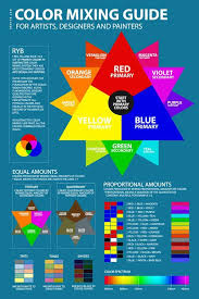 Ryb Color Mixing Chart Guide Poster Tool Formula Pdf Blue