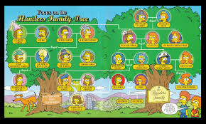 8 Powerpoint Family Tree Templates Pdf Doc Ppt Xls Free